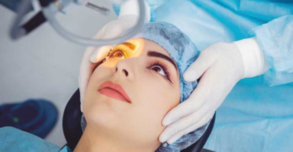 Eye Surgeries | Insights Care