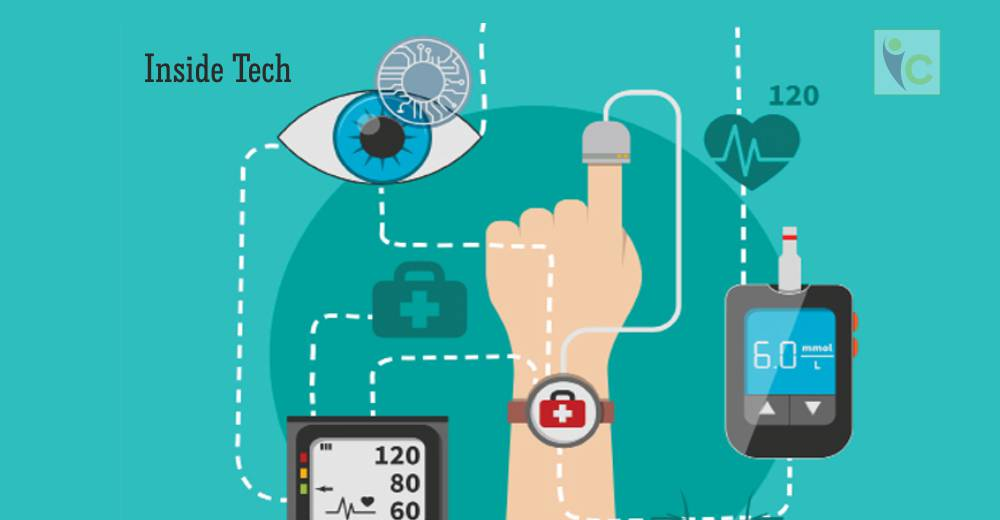 Wearable Devices | Insights Care