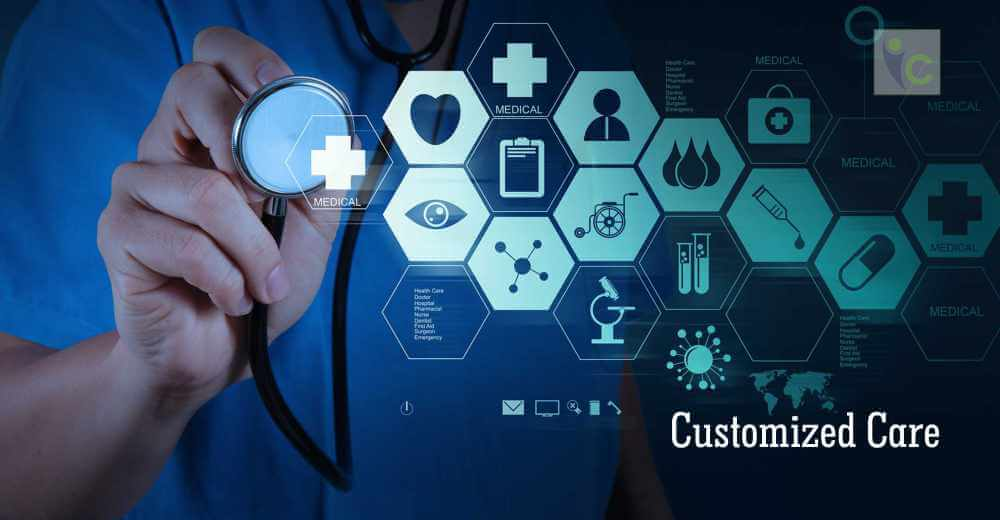 Optimizing Healthcare with Precision Medicine and Personalized Patient Experience | Insights Care